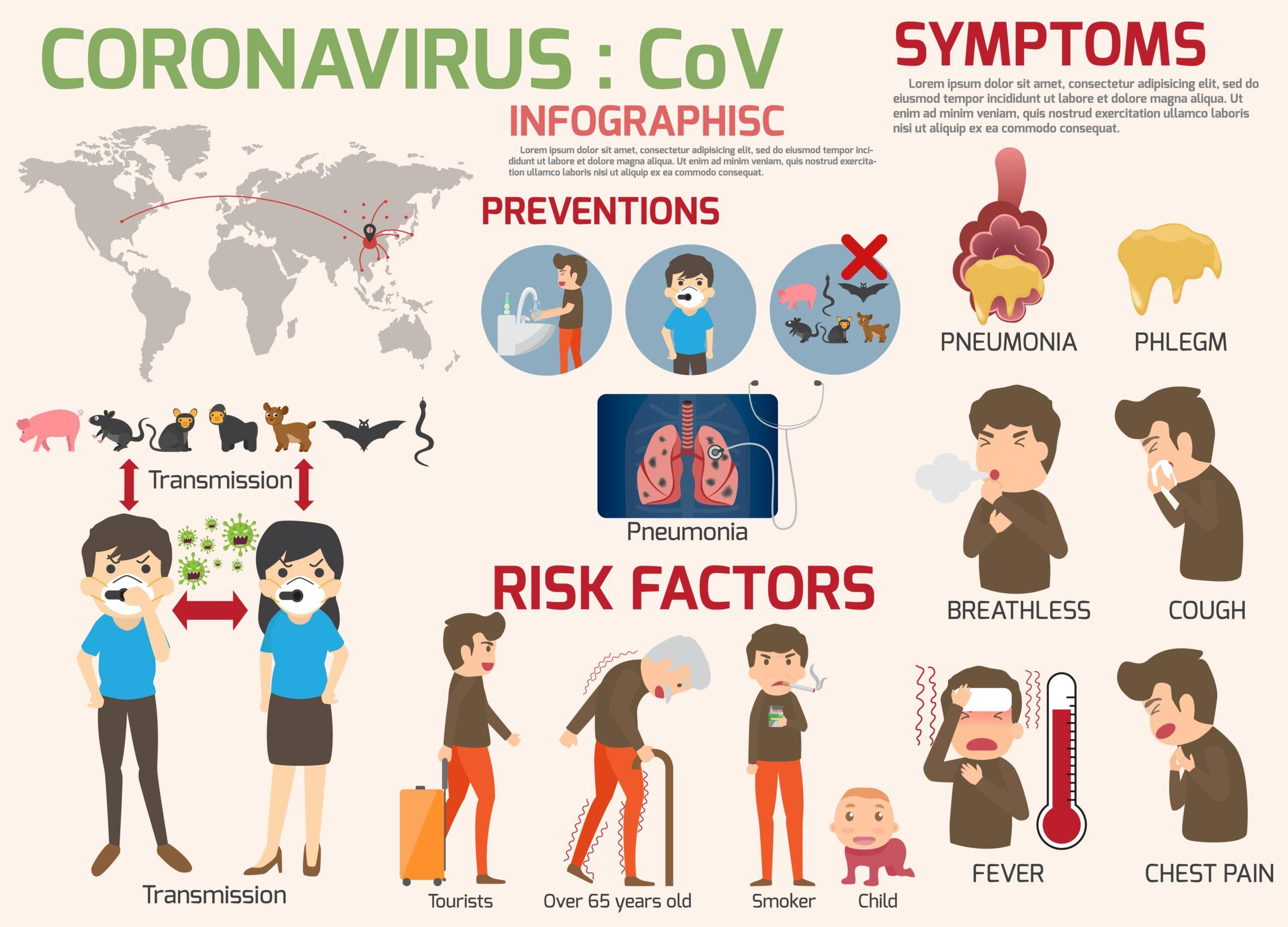 新型コロナウィルスの予防法と対処法をおさらいしました(ワンスカ事業部)